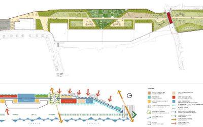 Neocos Srl segnerà con la sua proposta progettuale, risultata vincente, la rinascita di un quartiere con un grande polmone verde, piste ciclabili, servizi e attrezzature per i cittadini del Comune di Novara.